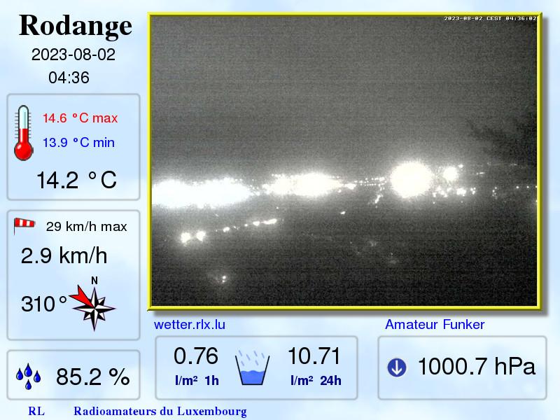 Weather Rodange