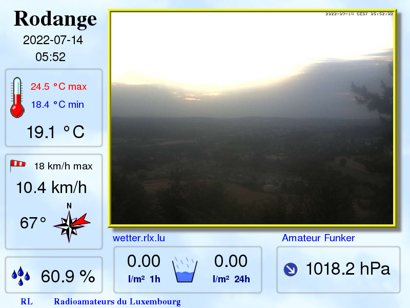 Rodange Live Cam, Luxembourg